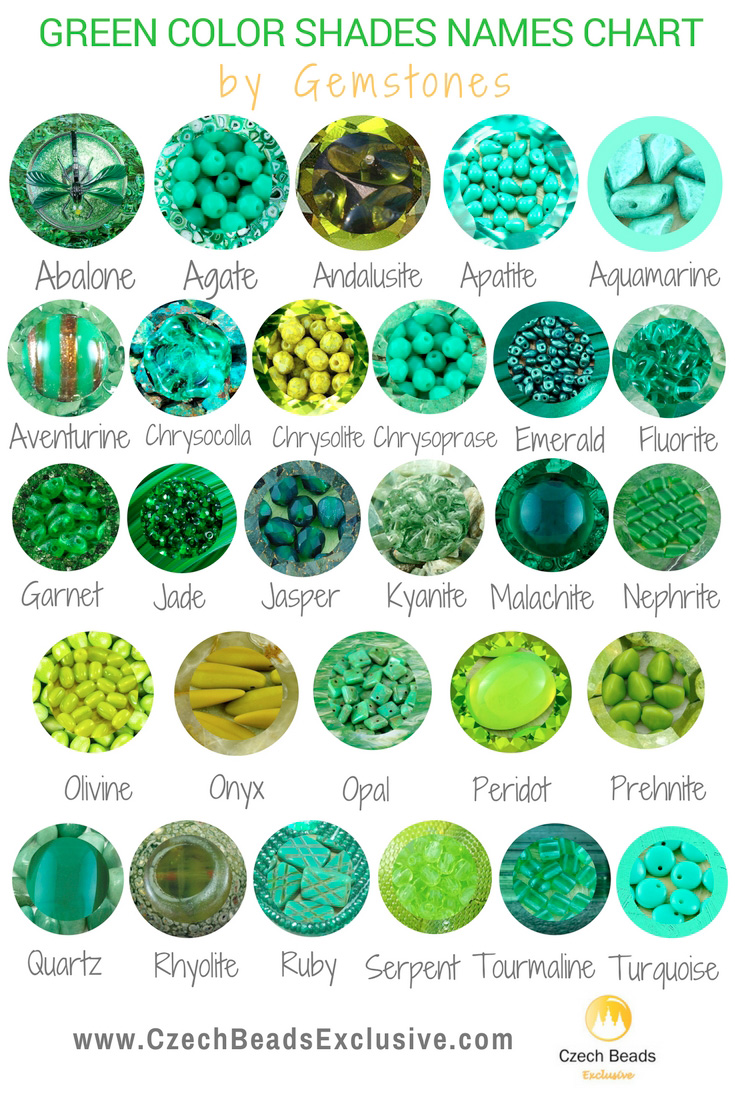 Green Color Shades By Gemstones